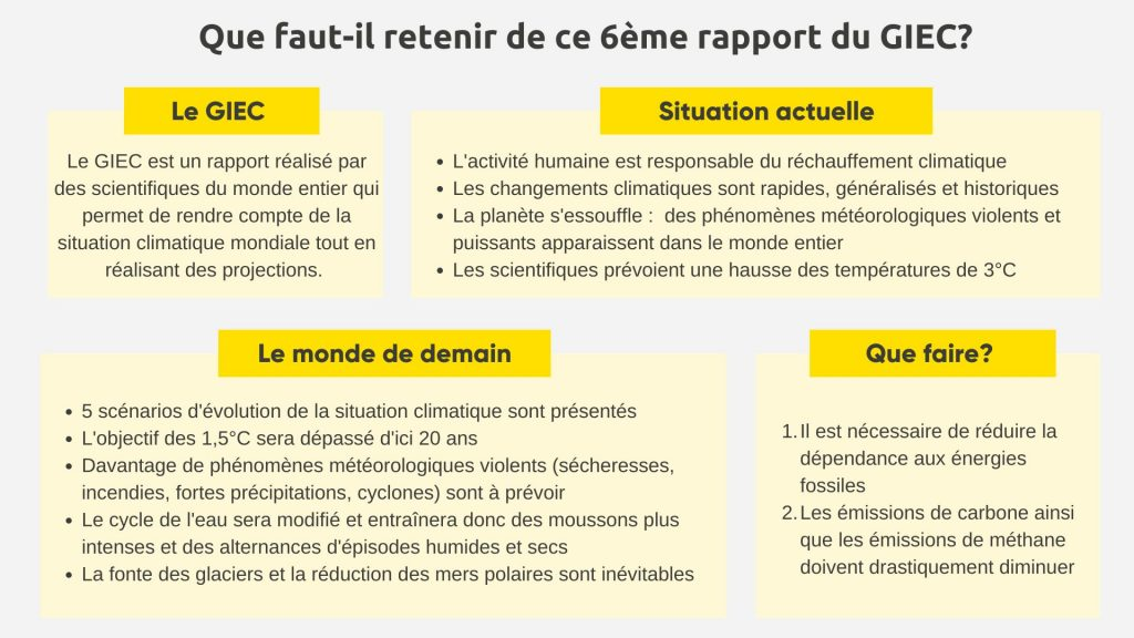 Rapport du GIEC - Positive Workplace le label RSE Made In France